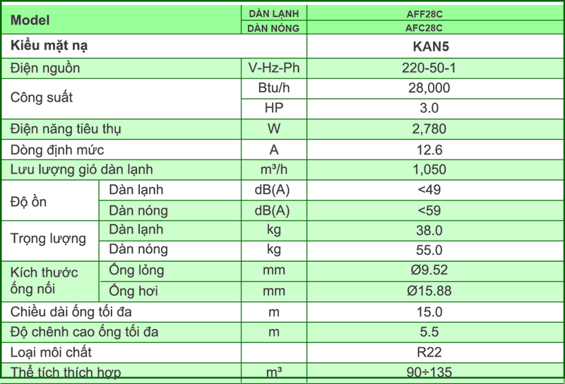 AV01_Bảng thông số kỹ thuật
