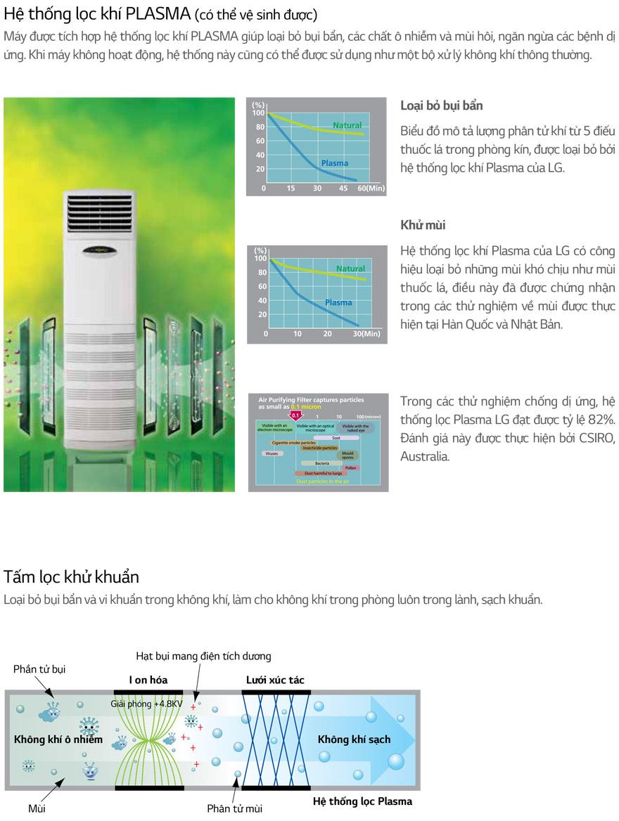 Cung cấp giá rẻ nhất Máy lạnh tủ đứng LG – May lanh tu dung LG công suất 3 ngựa