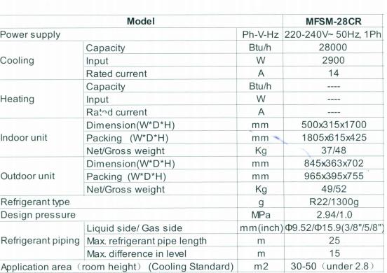 Thông số kỹ thuật máy lạnh tủ đứng MIDEA - MFSM-28CR