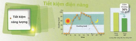 Bán máy lạnh âm trần TOSHIBA giá tốt + lắp đặt máy lạnh thẫm mỹ nhất - 284838