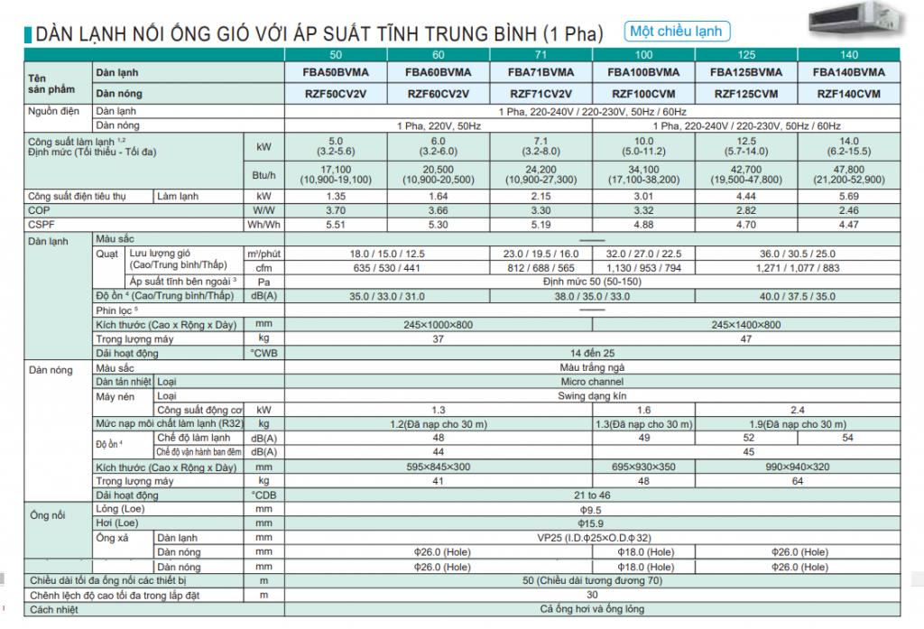 TSKT-May-lanh-giau-tran-noi-ong-gio-DAIKIN-FBA-1P-1024x697.png