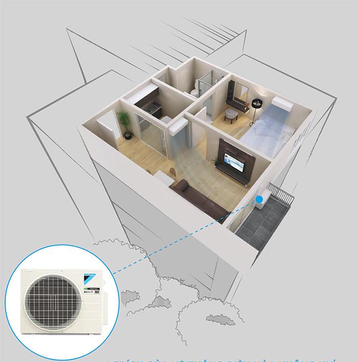 Máy lạnh mẹ bồng con Multi Daikin – Nhà cung cấp máy lạnh TP Thủ Đức
